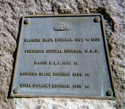 Maj Frederick Russell Burnham