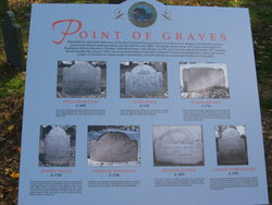 Point of Graves