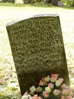 Samuel Henry Crosthwaite