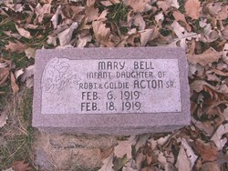 Mary Bell Acton