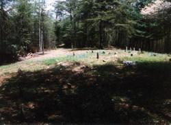 Raney Culbertson Cemetery