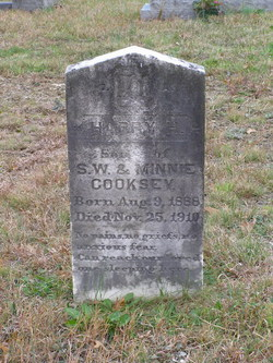 Harry H Cooksey