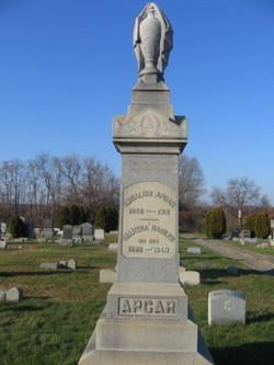 Absalom Apgar