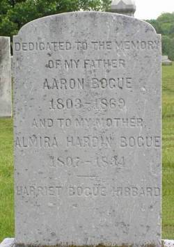 Aaron Bogue