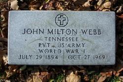 John Milton Webb