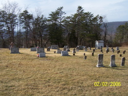 Clem-Golladay Cemetery