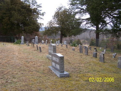 Henry McInturff Cemetery