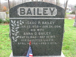 Pvt Isaac P Bailey