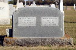 Lora Abigail Abbie <i>Faubion</i> Allen