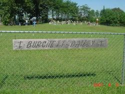 Burchett-Dailey Cemetery