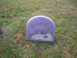 Elizabeth May Dunkle