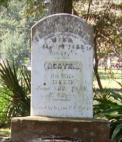 Agueda Geronima Agatha <i>Segui</i> Andreu