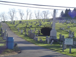 Jordan Lutheran Cemetery