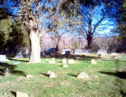 Shewmaker Cemetery