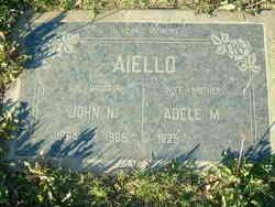 John Nick Aiello