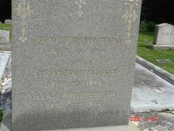 John P Winterbottom