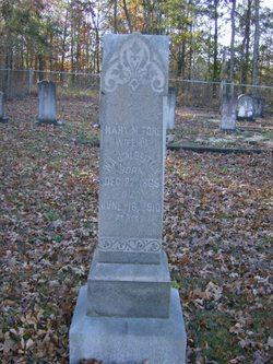 Mary M. <i>Fore</i> Albritton