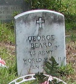 George Beard