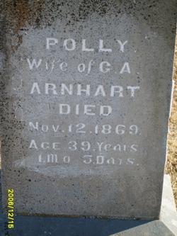 Polly Arnhart