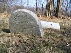 Annie May Mattern