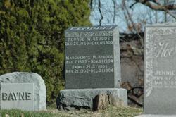 George W Studds