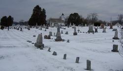 Raker Cemetery