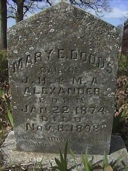 Mary Eliza <i>Alexander</i> Dodd