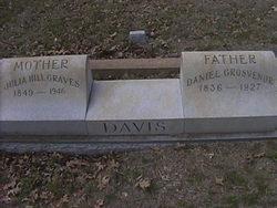 Daniel Grosvenor Davis