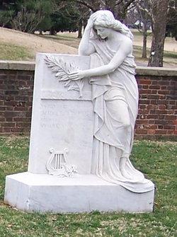Rowan Family Cemetery