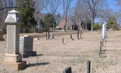 Pisgah ARP Church Cemetery