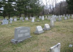 Elon Presbyterian Church Cemetery