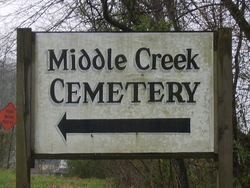 Middle Creek Cemetery