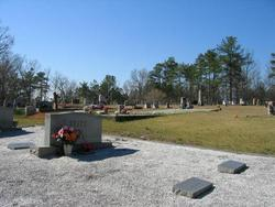 Landmark Baptist Church Cemetery