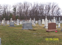 Fairview Lutheran Church Cemetery
