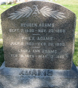 Reuben Adams