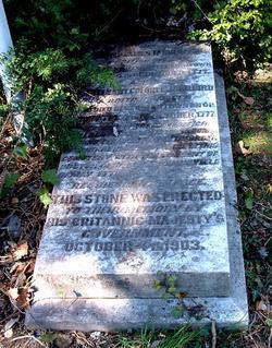 Gen James Tanner Agnew