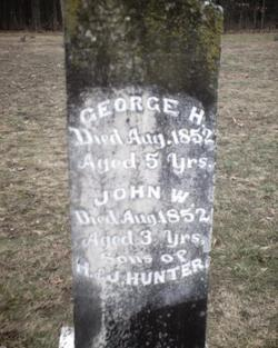 John W. Hunter