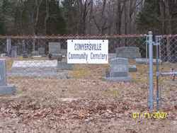 Conyersville Cemetery (old)