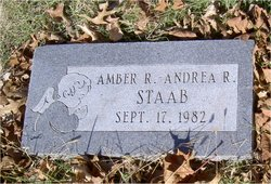 Andrea R. Staab