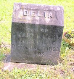Delia Montville