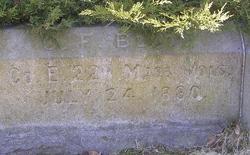 George F. Blood