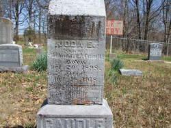 Joda Edward Caudle