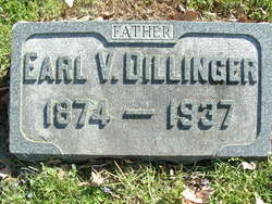 Earl Virgil Dillinger
