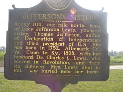 Lucy Jefferson Lewis Memorial