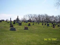 Christy Cemetery