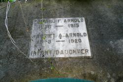 Edward Francis Arnold