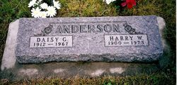 Harry W. Anderson