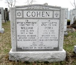 Dora Cohen