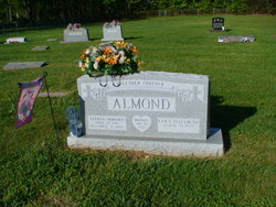 Alfred Howard Almond