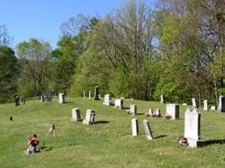 Brank Cemetery